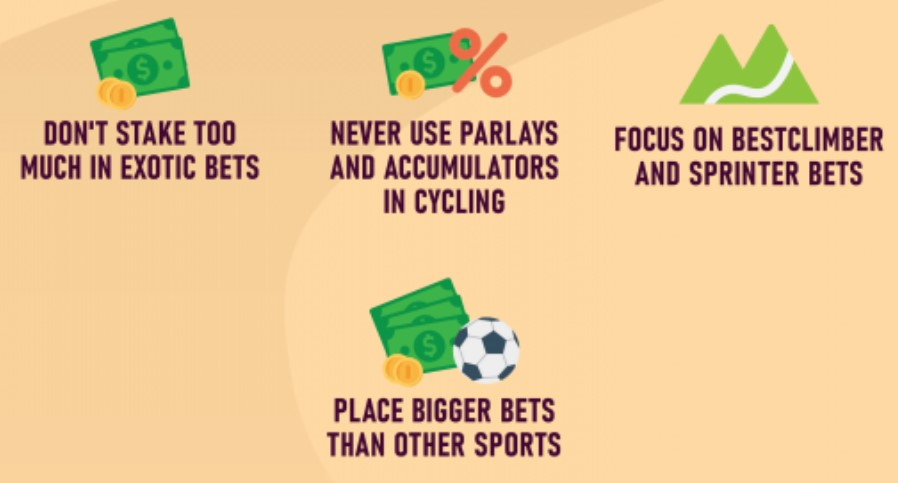 How to bet on cycling?